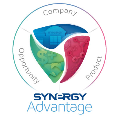 Synergy Worldwide Business Opportunity