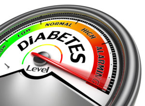 Cardiovascular Complications of Diabetes
