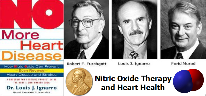 Nitric Oxide Therapy and Heart Health