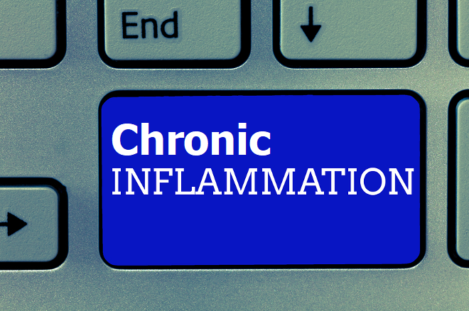 Reduce Chronic Inflammation
