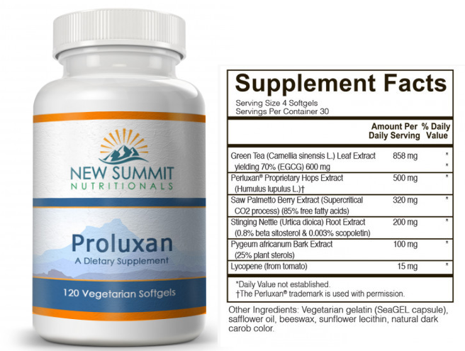 Proluxan for Prostate Health