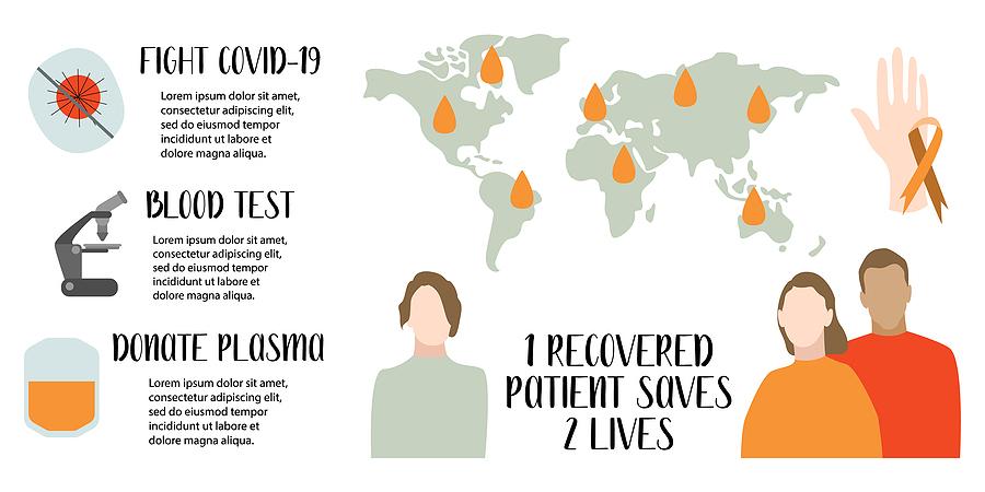 What is Convalescent Plasma